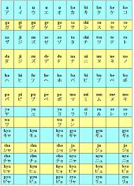 Learn Japanese Online Kana Chart
