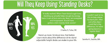 ergonomic height for standing desk standing desk ergonomics ergonomically correct height for standing desk