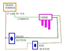 wiring diagram doorbell chime wiring image wiring adding a 2nd doorbell chime and already have 1 transformer on wiring diagram doorbell chime