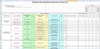 process failure modes and effects analysis engineering portfolio st marys ohio ime industrial management