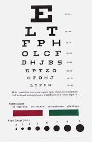 Amazing Printable Eye Chart Paigehohlt