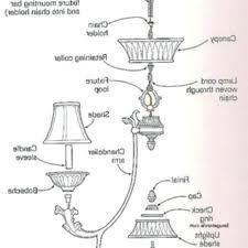 chandelier parts diagram chandelier light wiring diagram chandelier wiring diagram new wiring info chandelier lighting parts