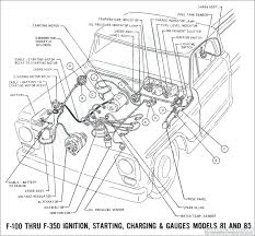 1979 f 150 wiring diagram   Ford Truck Enthusiasts Forums further 1966 Ford Ignition Switch Wiring Diagram   Wiring Data • additionally Help With Locating Ballast Resistor On '83   80 96 Ford Bronco   66 moreover Early Bronco Wiring Diagram   1970 F 100 F250 Master Diagram  sc  1 likewise 12 Volt Solenoid Wiring 1952 F1   HELP      Ford Truck Enthusiasts likewise 1964 Ford Truck Wiring Diagrams   FORDification info   The '61 '66 also  besides 1964 Ford Truck Wiring Diagrams   FORDification info   The '61 '66 moreover Diagram Wiring   Ford Econoline Wiring Diagram Ignition Switch also  together with Mustang Neutral Safety Switch C4 1965 12 15 66   CJ Pony Parts. on 1966 ford f series ignition switch wiring diagram