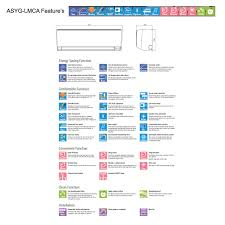 Heatpump Installation Installation Pack Fujitsu Air Conditioning Asyg14lmca Wall