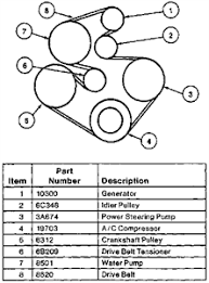 ford taurus serpentine belt diagram ford belt routing diagram for a ford taurus vulcan 3 0 v6 year fixya