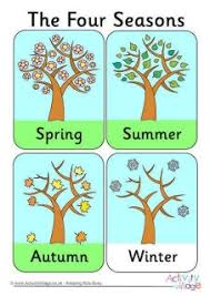 4 Seasons Chart For Kids Www Bedowntowndaytona Com