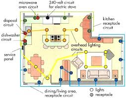 home electrical wiring diagrams example tutorial pdf awesome sample electrical wiring of a house diagrams full size of home electrical wiring diagrams ppt how to read schematics for dummies a house