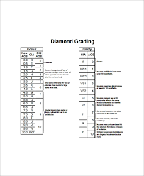 Diamond Chart Grading Sample Diamond Clarity Chart 10 Documents In Word Pdf