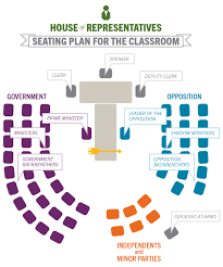 view hi res version of house of representatives seating plan for the classroom