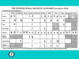 Taiwanese language phonetic alphabet, more commonly known by its initials tlpa, is a romanization for the taiwanese language, taiwanese hakka language, and formosan languages. 1 Linguistics Week Phonetics 3 2 Check Table 6 2 P Ppt Download