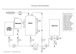 Lets Make Biodiesel Taboodata Com