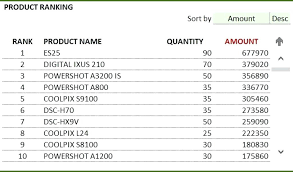 Download Inventory Spreadsheet Inventory Excel Sheet Excel Stock Spreadsheet Management Software In