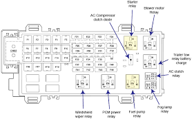 04 explorer fuse diagram explore wiring diagram on the net • 2004 ford explorer xlt fuse diagram wiring diagram data rh 13 17 7 reisen fuer meister de 04 explorer fuse box diagram 04 ford explorer fuse diagram
