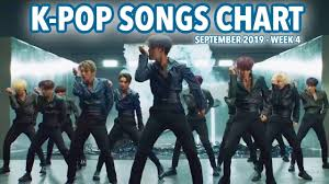 Top 100 K Pop Songs Chart September 2019 Week 4 K