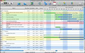 Ochsner My Chart Inspirational Developmental Milestones