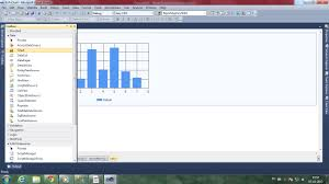 Net Chart Control 3 5 Create Multi Column Or Multi Series Bar Chart From Database