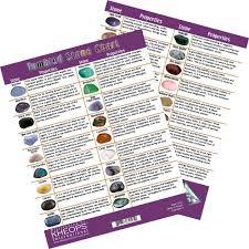 Tumbled Stones Informational Chart English Bodhi S