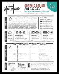 Resume Templates For Graphic Designers Inspiration Graphic Design