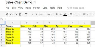 Pie Chart Google Apps Script Tutorial