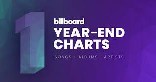 Billboard Year End Charts 2005 Charts Year End 2019 Billboard