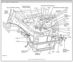Ausgezeich schaltplan für den motor des pt cruiser ideen der