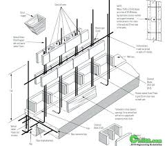 block wall construction retaining wall drainage concrete block retaining wall garden retaining walls wall concrete walls cement cinder block ideas cinder