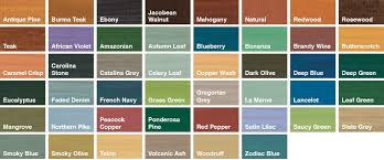 exterior wood paint colours uk. colours exterior wood paint uk t