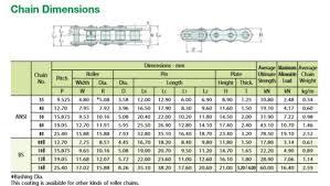 Steel Chain Strength Chart