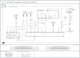 ro wiring diagram inspirational 60 new nissan 350z wiring diagram ro wiring diagram ro wiring diagram inspirational 60 new nissan 350z wiring diagram diagram tutorial