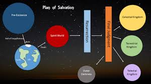 Plan Of Salvation Chart With Scriptures Plan Of Salvation Chart Color Or Black And White Lessons
