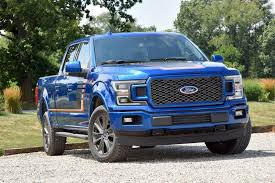 Ford F-Series Continues to Lead Full-size Pickup Truck Sales in ...