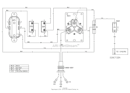 all power 3500 generator wiring diagram wiring diagram val briggs and stratton power products 030676 00 3 500 watt briggs all power 3500 generator wiring diagram