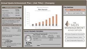 Sales Commissions Template Sales Compensation Plan Design Resources Sales Management