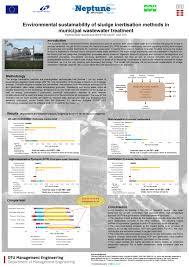 environmental sustaility of wastewater sludge treatments