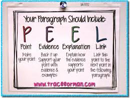 Common Core Anchor Charts Common Core Writing Anchor Chart Freebie Classroom Freebies