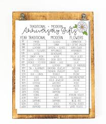 Marriage Gift Chart Anniversary Gifts By Year
