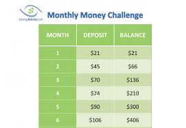 52 Week Money Chart A Monthly Chart For The 52 Week Money Challenge