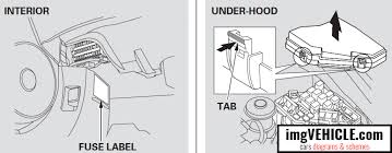 honda civic viii fuse box diagrams & schemes imgvehicle com 1999 Mazda B3000 Fuse Box Diagram honda civic viii fuse box location