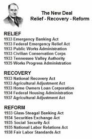 works progress administration facts new deal summary and facts for kids