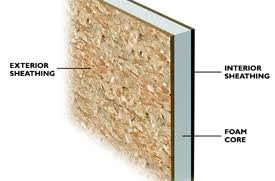 structural insulated panels.  Structural Structural Insulated Panels Inside Insulated Panels P