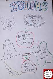 Michelle Dupuis Education Idioms