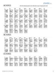 Chord Chart Chordie Guitar Chords Guitar Tabs And Lyrics By
