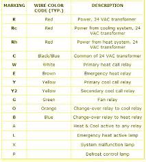 thermostat wiring diagram color 6 Wire Thermostat Wiring Diagram 6 wire thermostat wiring diagram 6 wire thermostat wiring diagram honeywell