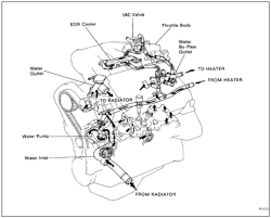 1997 lexus es300 engine diagram my engine is smoking clublexus 1993 lexus es300 engine diagram 1997