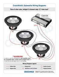 4 ohm dual voice coil wiring diagram exelent 2 ohms vs 4 ohms 2 ohm dual voice coil wiring diagram at Dual Voice Coil Wiring Diagram