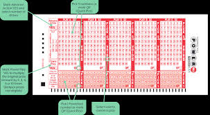 Powerball Winning Chart Ct Lottery Official Web Site Powerball How To Play