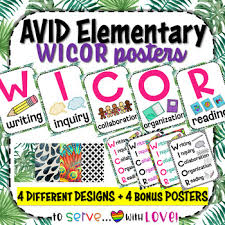 Avid Anchor Charts Avid Elementary Wicor Posters Anchor Chart Color And Black White