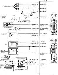 s10 wiring diagram pdf wiring diagram mega s10 wiring diagram pdf wiring diagrams konsult 1995 s10 wiring diagram pdf 2000 s10 wiring diagram