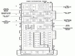 laredo fuse box map 1998 jeep grand cherokee wiring diagrams 1998 Jeep Cherokee Fuse Panel at 1998 Jeep Cherokee Fuse Box Diagram Layout