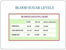Fbs Normal Range Chart Diabetes Normal Ranges Chart Diabetes Normal Value Chart